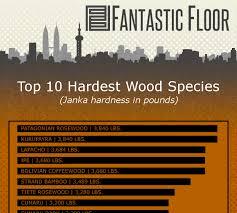 stylish hardest hardwood floors fantastic floor faq what is the