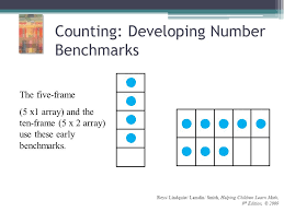 five frame chapter 7 counting and number sense in early childhood and primary