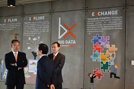 g able ส ง social network analytics tool ตอบโจทย big data g able