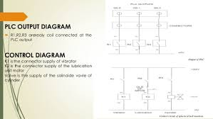 plc circuit design and basic programming by manish kumar