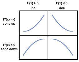 baldwin julie unit 3 curve sketching
