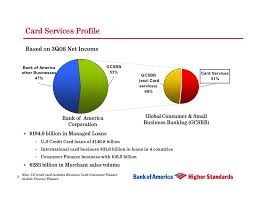 Bank Of America Business Card Services Merrill Lynch Banking U0026 Financial Services Conference