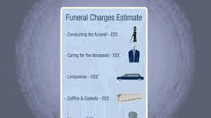 funeral cost funeral costs co op funeralcare