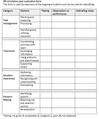education competencies archives or manager