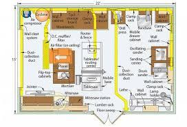 workshop layout planning tools idea shop 5