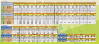 Jadwal Sholat Jogja Informasi Jadwal Kereta Api Lokal Jogja Segores Tinta