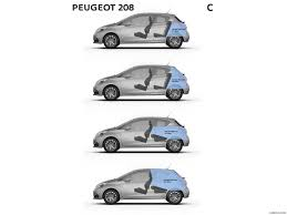 nissan 350z drawing 2016 peugeot 208 3 door cargo space technical drawing hd