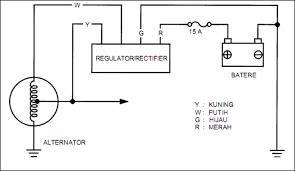 sistem pengisian sepeda motor honda supra motor standart