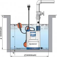 what is a submersible pump float switch and which type do i need