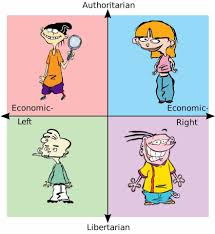 Meme Chart - political chart meme comp