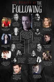 The Following Memes - the following tv show characters and cast infographic dumps know