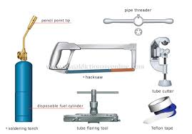 house do it yourself plumbing tools 1 image visual