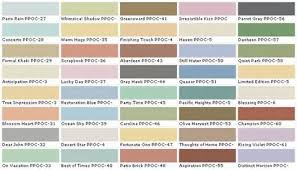home depot interior paint colors for goodly similiar behr paint