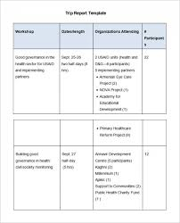 36 report templates free sample example format free