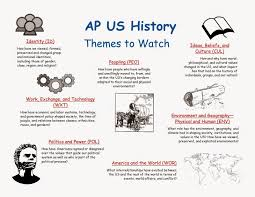 ap united states government and politics the exam ap