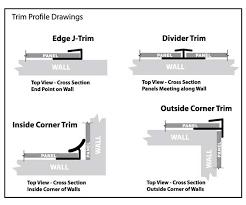 Fasade Backsplash Panels Cheap by How To Install Fasade Backsplash J Trims For The Home
