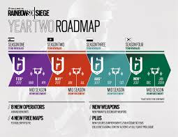 How Much Are Season Passes For Six Flags Year 2 Roadmap Rainbow6