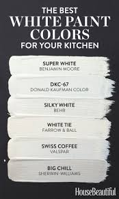 Sherwin Williams Kitchen Cabinet Paint Best White Paint Color For Kitchen Cabinets Fancy Design Ideas 20