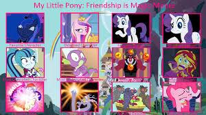 Meme My Little Pony - my little pony controversy meme edited by darckvireneko on