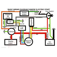 110cc atv parts full electrics wiring harness cdi coil 110cc quad