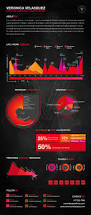 Great Graphic Design Resume Examples 16 Best Curriculos Criativos Images On Pinterest Cv Design