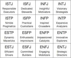 75 best mbti scenarios images on pinterest introvert mbti