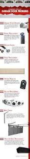 garage door opener track types of garage door opener systems wageuzi
