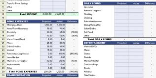 Flow Statement Template Excel Sle Quarterly Report Templates Quarterly Income Statement
