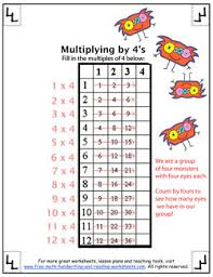 skip counting by fours