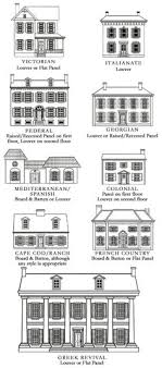 styles of home architecture outside house parts names drawing below shows the parts of