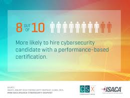 certification isaca now