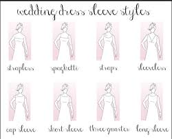 dress styles wedding dress styles everything you need to woman getting