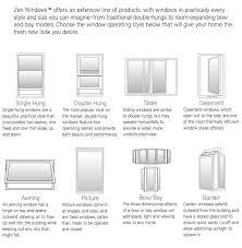 window options zen windows pa replacement windows window options