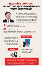 xe lexus cua le roi infographic quá trình công tác của phó chủ tịch tỉnh đi xe lexus