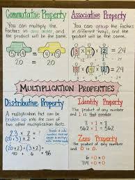 best 25 properties of multiplication ideas on pinterest