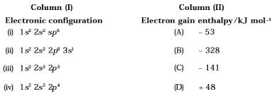 class 11 important questions for chemistry u2013 classification of