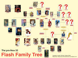 climbing through the flash family tree ask the dc multiverse