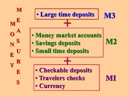 Michigan travelers checks images Ap macro economics review ppt video online download jpg