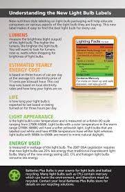 how to read light bulb labels batteries plus bulbs