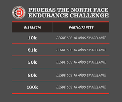 Challenge Para Que Sirve Endurance Challenge Chile 2016