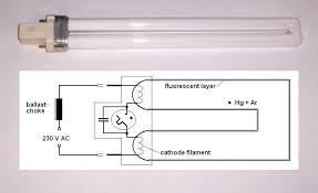 ballast advice philips 60v lamp electrician talk