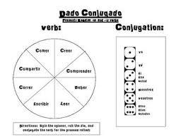 best 25 spanish verb conjugation ideas on pinterest spanish