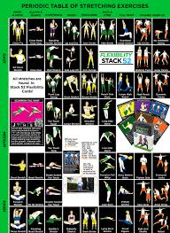 Stretching Table Periodic Table Of Stretching Exercises Strength Stack 52