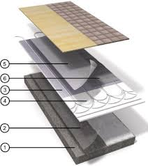 lk slotted board eps 16 floor warming and renewables