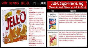 jell o u0026 jell o pudding have warning labels in europe u2013 why not