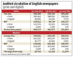 audit circulation bureau the remains malaysia s premier daily in circulation