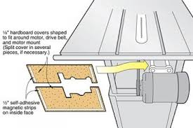 Table Saw Dust Collection by Even More Tips For Dust Collection Wood Magazine