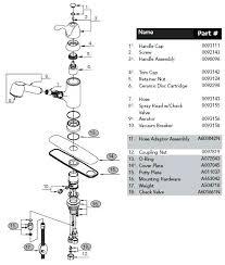 moen kitchen faucet parts diagram kitchen faucet sprayer parts songwriting co