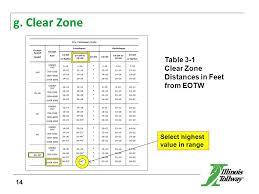 aashto clear zone table tollway barrier guidelines exles workshop v september october ppt