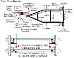 wiring diagram for boat trailer with brakes u2013 readingrat net